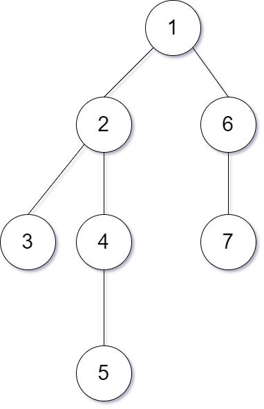treetest-3